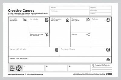 Creative Canvas 3.0